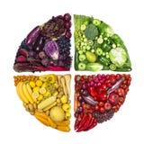 Okrąg kolorowi owoc i warzywo obrazy royalty free