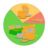 Okrąg mapy z pieniądze ikoną Obraz Royalty Free