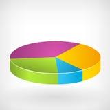 Okręgu colorfull 3d błyszczący wykres Zdjęcia Stock