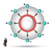Okręgu strzałkowatego diagrama wektorowy szablon z ikoną Obrazy Royalty Free