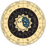 okręgu zodiak Zdjęcie Royalty Free