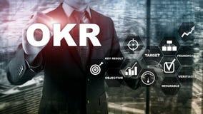 OKR - objektives Schlüsselergebniskonzept Gemischte Medien auf einem virtuellen strukturierten Schirm Projektleiter stockbilder