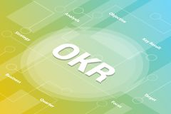 Okr words isometric 3d word text concept with some related text and dot connected - vector. Illustration royalty free illustration