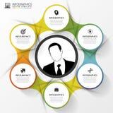 Okregów biznesowi pojęcia z ikonami Infographic Szablon wektor Obrazy Stock
