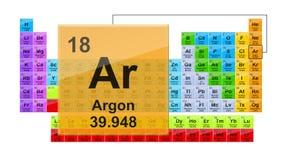 Okresowego stołu 18 argon
