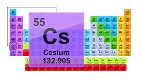 Okresowego stołu 55 Cesium