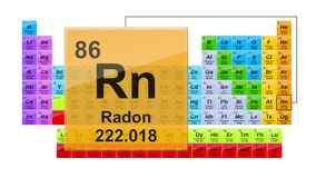 Okresowego stołu 86 Radon