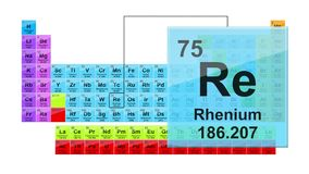 Okresowego stołu 75 Rhenium