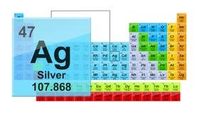 Okresowego stołu 47 srebro