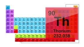 Okresowego stołu 90 Thorium
