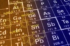 okresowy elementu stół Zdjęcie Royalty Free