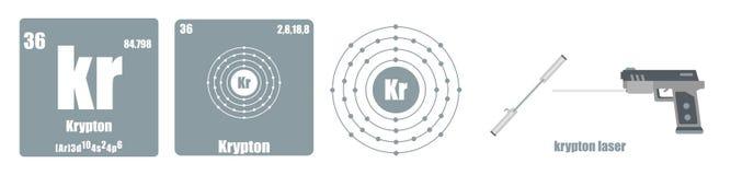 Okresowy stół element grupa VIII szlachetni gazy ilustracji