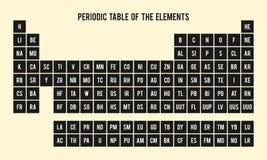 Okresowy stół elementy, chemiczni symbole Obrazy Royalty Free