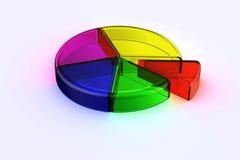 okulary mapy ciasta Obraz Stock