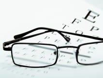okulary oczu. Zdjęcia Stock