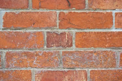 Old dirty brown brick wall Royalty Free Stock Photos