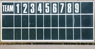 An old fashioned baseball score board Royalty Free Stock Images