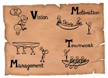 Old-fashioned illustration of a leadership concept. Four steps drawing on a parchment. stock illustration