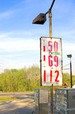 Old Gas Pumps Royalty Free Stock Photo