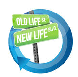 Old life versus new life road sign cycle Stock Images