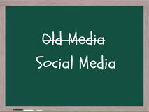 Old Media Social Media Royalty Free Stock Photography