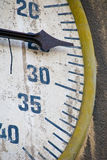 Old metric scale. Old gas meter in a city Stock Images