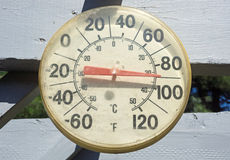 Old outdoor thermometer Royalty Free Stock Photos