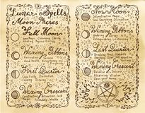 Old pages with lunar magic spells. Stock Photo