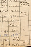Old-school Ledger. Detail of a hand-written accounting ledger Royalty Free Stock Image