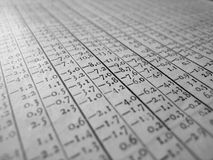Old style digital spreadsheet. Stock Photos