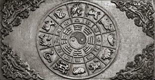 Old Tibetan amulet. Stock Image