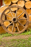 Old Wagon Wheel On A Background Of Wood Royalty Free Stock Photo