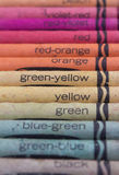 Old wax crayons - color names on vintage color pencils. Group of old wax crayons  - vintage crayons many colors Stock Photos
