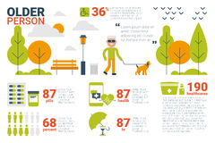 Older Person Concept. Illustration of older person infographic concept with icons and elements royalty free illustration