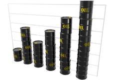 olej wskaźnika olej Obraz Stock