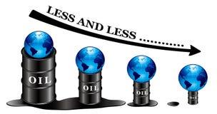 Olie en aarde Stock Afbeeldingen