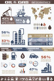 Olie en gas de industrieinfographics Stock Fotografie
