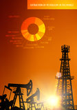 Oliegrafieken Stock Afbeeldingen