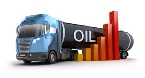 Olieprijs en vrachtwagenconcept Royalty-vrije Stock Fotografie