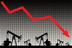 Olieprijscrisis De grafiekillustratie van de olieprijsdaling Stock Afbeelding