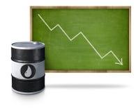 Olieprijsrubriek neer op bord met olie Royalty-vrije Stock Foto