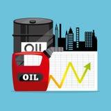 Olieprijzen Royalty-vrije Stock Afbeeldingen