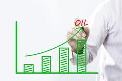 OLIEtekst met hand van jong zakenmanpunt op virtuele grafiek groene lijn en bar die bij het stijgen met achtergrond tonen stock afbeeldingen