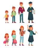 Olika ålderstudenter Primär elev, högstadietskola och högskolestudent Växande pojke- och flickautbildningstecknad film vektor illustrationer
