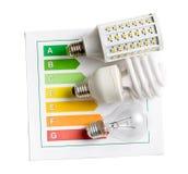 Olika lightbulbs med energietiketten Royaltyfri Fotografi