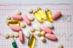 olika pills Arkivbilder