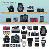 Olika typer av kameran Royaltyfri Fotografi