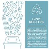 Olika typer av lampor med namn vektor illustrationer