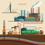 Olje- återställning, oljeplattform, oljeindustriuppsättning med illustrationen för vektor för oljor för extraktionraffinaderitran stock illustrationer