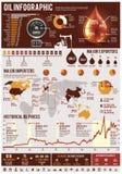 Olje- infographic beståndsdelar vektor illustrationer